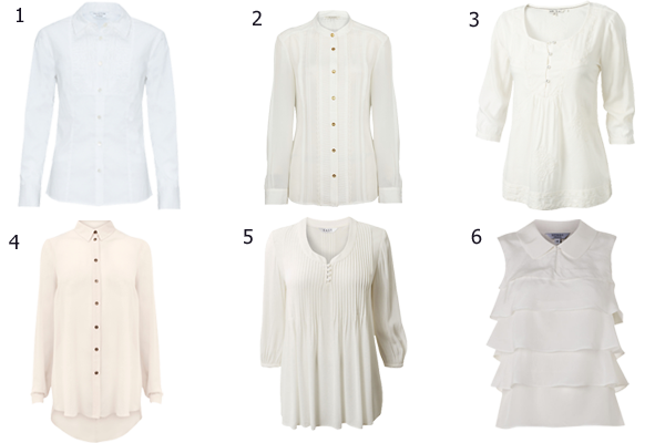 Capsule wardrobe key pieces