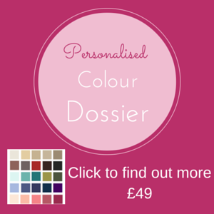 online colour analysis, your best colours