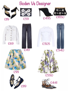Spring trends, where to buy at budget prices