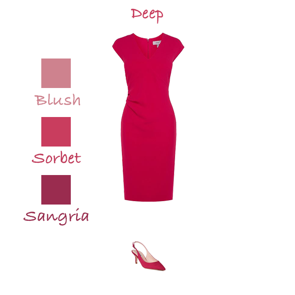 Your best colours, how to wear pink, online colour analysis
