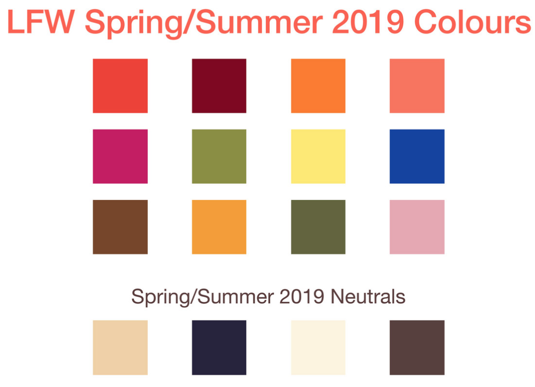 The Colours and Trends for Spring 2019