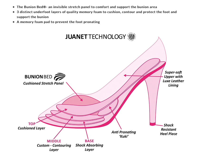 Pretty shoes for women with bunions, Sole Bliss shoes technology